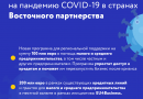 Европейская Комиссия выделяет пакет экстренной помощи для борьбы с COVID-19