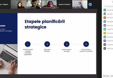 Тренинг «Стратегическое планирование НПО»